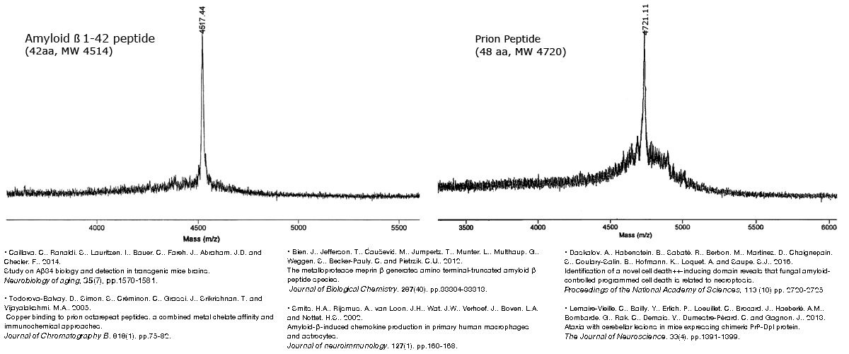 Peptide 2